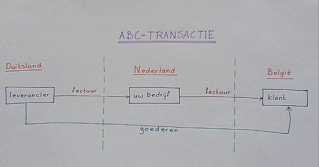 Lees meer over het artikel Vereenvoudigde abc-regeling