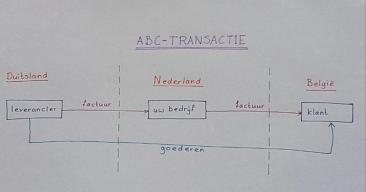 Vereenvoudigde abc-regeling